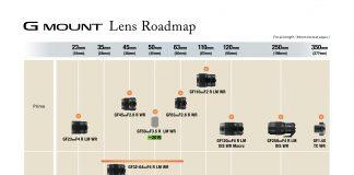 Objektive, Foto: Fujifilm