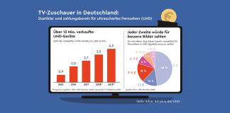 UHD Monitor 2018