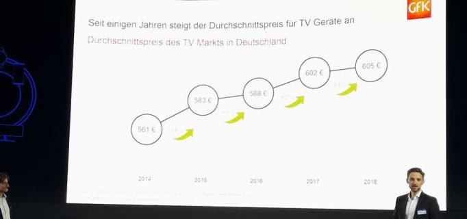 Arndt Polifke und Andreas Peplinksi bei der Präsentation aktueller GfK-Zahlen