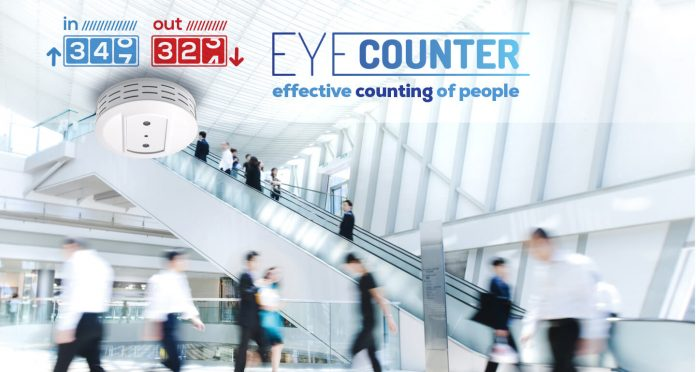 EyeCounter DS von Optiguard