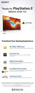 Bravia PS5 Infografik von Sony