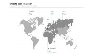 Sennheiser Umsatz 2019 nach Regionen