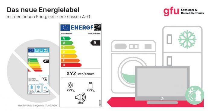 Neues Energielabel, Grafik der gfu