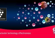 Sharp Plasmacluster-Ionen-Technologie