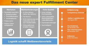 expert Fulfillment Center