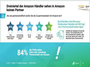 BVOH-Grafik Händler sehen mehrheitlich keine gute Partnerschaft mit Amazon