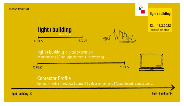 Zeitplan der Light + Building 2022 als hybride Messe