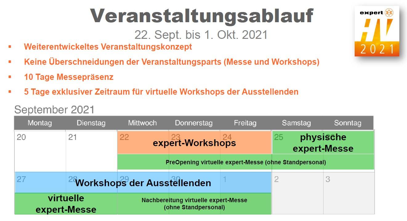 expert HV 2021 Ablaufplan