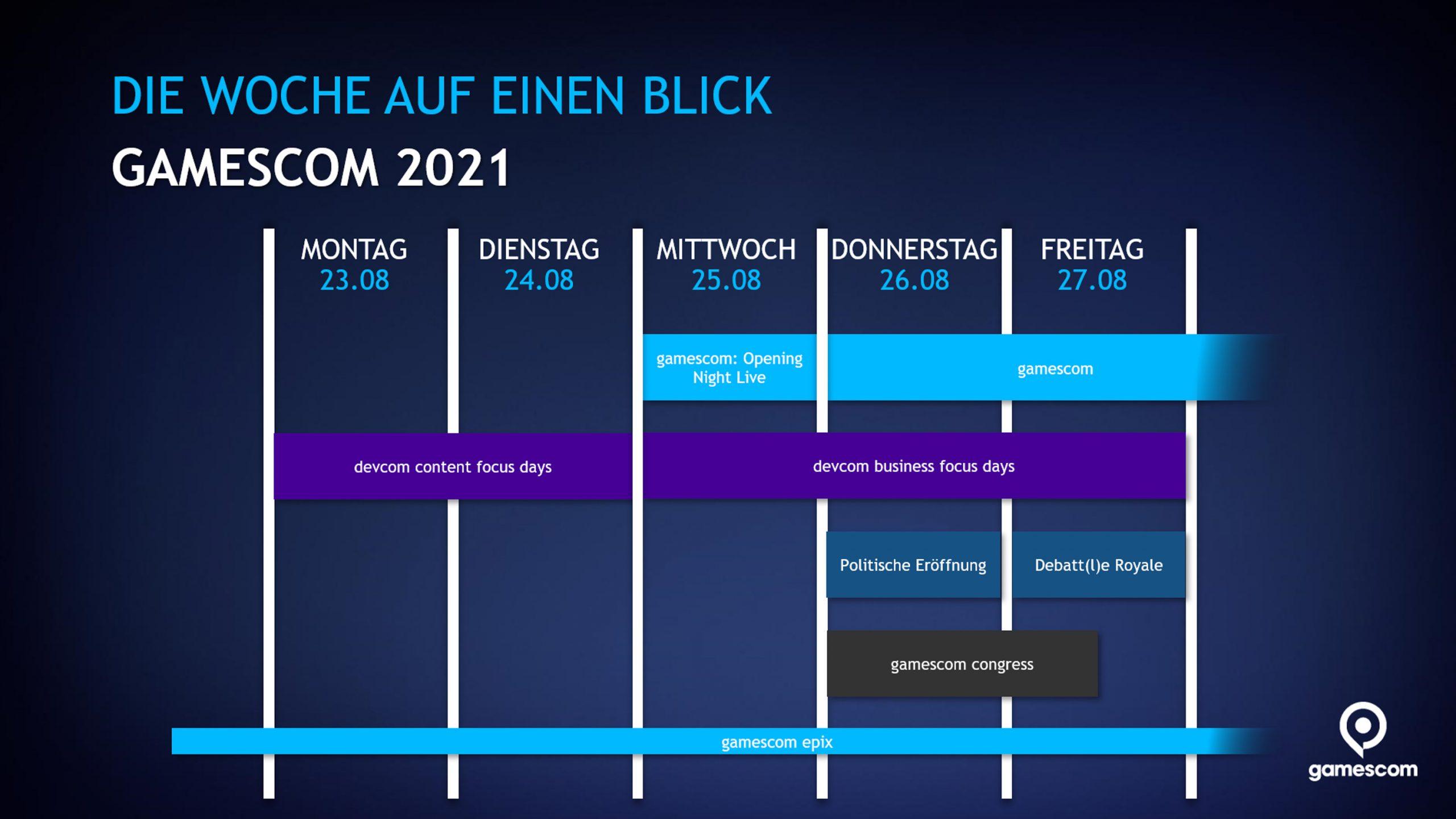 gamescom 21 Programm