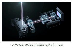 Oppos stufenloser optischer Zoom