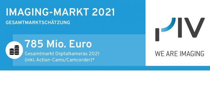 PIV Imaging-Markt 2021 erstes Halbjahr