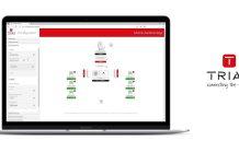 Online-Konfigurator von Triax